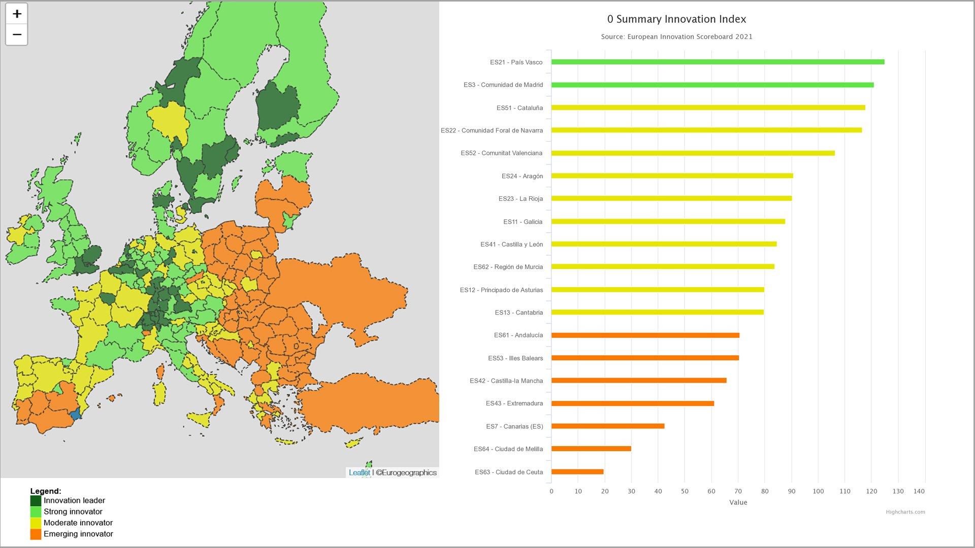 La valenciana es la region europea que mas crece en innovacion_borde