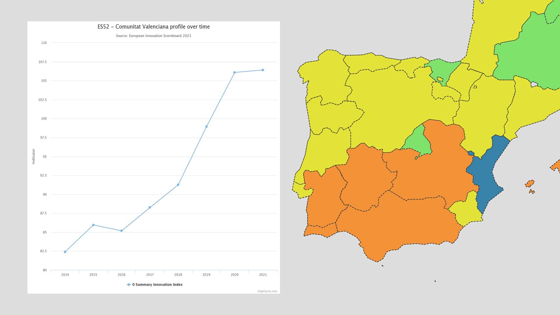 La valenciana es la region europea que mas crece en innovacion_evolucio-1